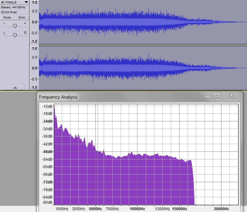 Wave Graph and Frequency Spectrum for Botanicula