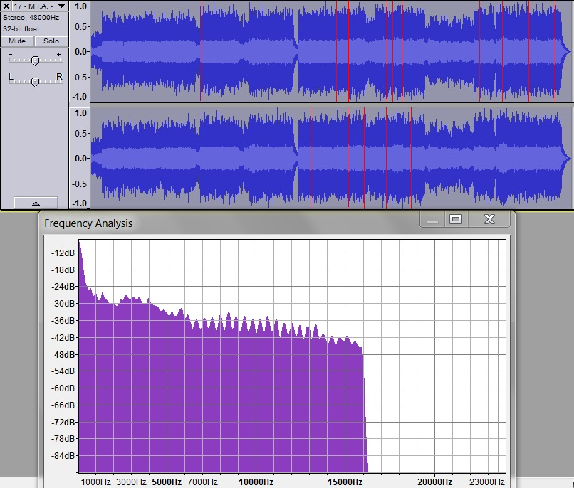 Wave Graph and frequency spectrum of music in Need For Speed: Hot Pursuit