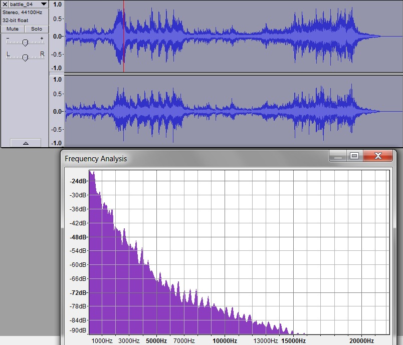 Wave graph and frequency spectrum of TESIV: Oblivion