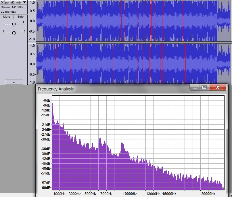 Wave Graph and frequency spectrum of music in Portal2