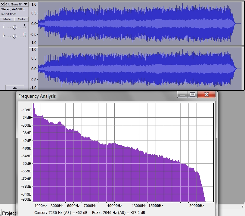 Wave Graph and frequency spectrum of Welcome To The Jungle
