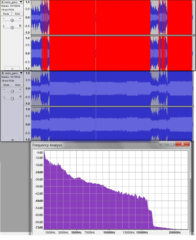 Wave Graph and frequency spectrum of music in Saint's Row The Third