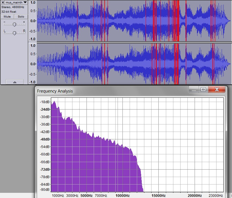Wave graph and frequency spectrum of TESV: Skyrim
