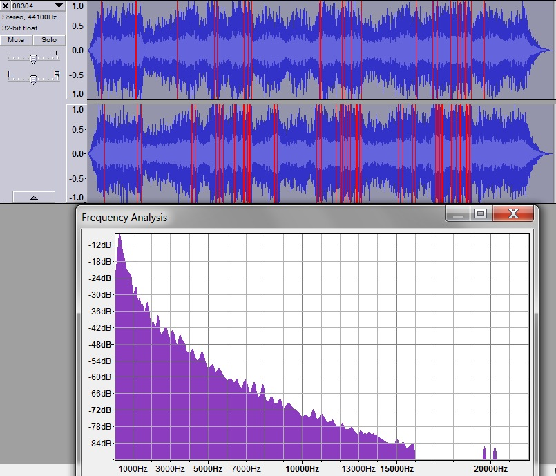 Wave Graph and frequency spectrum of music in X3:TC